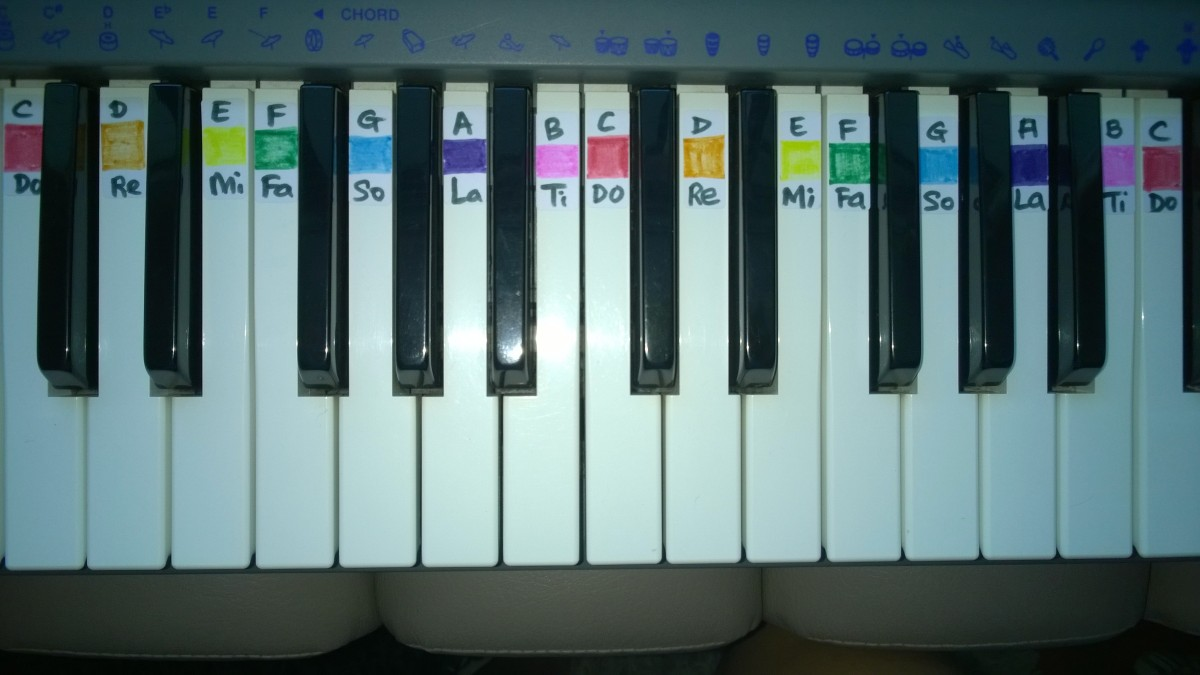 Music with mama: Keyboard 101