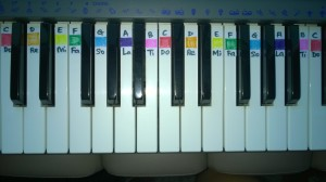Colour coded keyboard stickers with notes and solfège