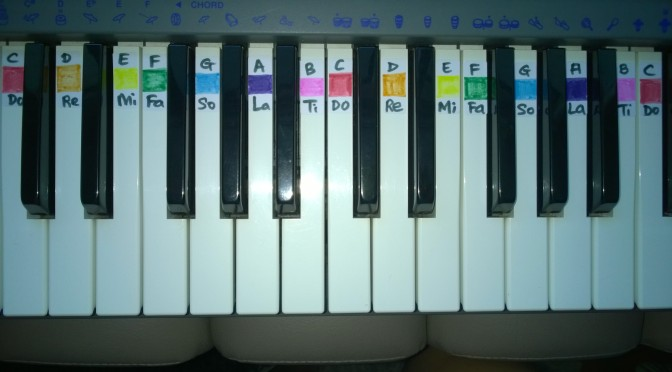 Music with mama: Keyboard 101