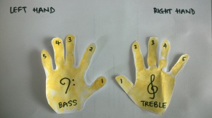 Hand positioning and fingering